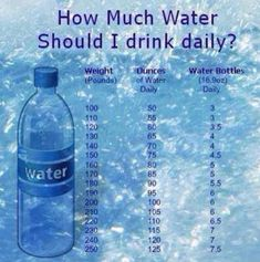 Drink your water! Half your weight in ounces daily. http://www.plexusslim.com/karenszabo Ambassador #235197 loose weight while breastfeeding