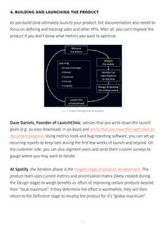 ISSUU - Guide to UX Design Process & Documentation [UX Pin] by Wagner Beethoven