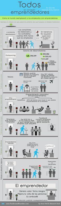 Todos somos #emprendedores
