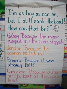 This story is about 5 animals (cow, donkey, pig, sheep, and mouse) who attempt to get in a boat. We had lots of ideas about who would sink . Kindergarten Inquiry, Preschool Science Activities, Kindergarten Reading, Preschool Classroom, Writing Activities, Preschool Ideas, Science Experiments, Teaching Themes, Teaching Social Skills