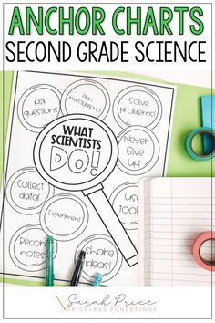 """Teaching your class about """"what is a scientist""""? Grab some free anchor charts and worksheets for your science class. What Is A Scientist, What Is Science, Easy Science, Science Activities, What Do Scientists Do, Types Of Scientists, Scientist Anchor Chart, Science Anchor Charts, Fourth Grade Science"""