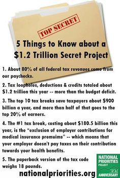 TIME TO CONTACT YOUR CONGRESS REP!! Congress is tackling a project that involves $1.2 trillion of your money, and they're doing it behind closed doors. http://nationalpriorities.org/en/blog/2013/08/07/tax-reform-secret-project/