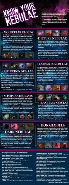 Science infographic Nebulae are the remnants of long dead stars the birthing ground of the next generation of solar systems and some of the most beautiful things in all the cosmos infographic Hubble Space Telescope, Space And Astronomy, Astronomy Facts, Planetary Nebula, Orion Nebula, Space Facts, E Mc2, Space Time, Astrophysics