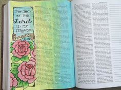 Image from http://timewarpwife.com/wp-content/uploads/2015/06/Bible_Journaling.png.