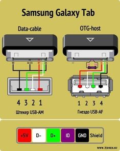making mini usb to otg type usb diagram google search electronic rh pinterest com