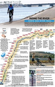 Ride the Santa Ana River Trail. The most stress free way to get to Huntington Beach from the inland cities!