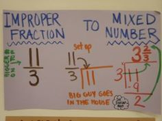 Anchor Charts - Math - Some are too hard, but love the division man.