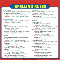 Spelling Rules Chart: Reference Page for Students by Scholastic English Grammar Rules, English Spelling, Grammar And Punctuation, Spelling And Grammar, English Language, Number Spelling, Spelling Rules, 6th Grade Spelling Words, Writing Folders