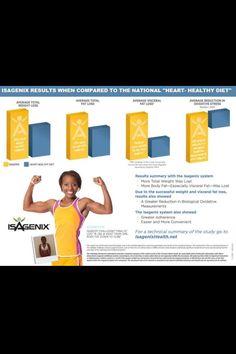 Isagenix proves superior to heart healthy diet. Www.abundantlifenow.isagenix.com