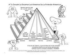 Clase sobre nutricion para ninos - Piramide alimenticia para ninos para colorear ...