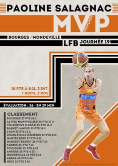 Paoline Salagnac - MVP Française - LFB Journée #19