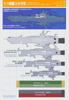 航空母艦アークロイヤル X SCV-03 HMS ArkRoyal X - LightHouse-メカニックス
