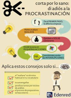 Técnicas de estudio: la procastinación #productividad Human Development, Personal Development, Work Life Balance, Coaching, Study Motivation, Emotional Intelligence, Study Tips, Study Skills, Human Resources