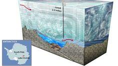 Científicos rusos descubren una nueva bacteria en el lago subglacial Vostok. 7 Mar 2013. (http://IPITIMES.COM ® /New York. FUENTE: RT).