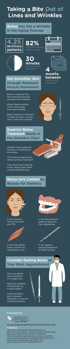 Did you know that 82 percent of Botox patients notice improvement in as little as a week? Find out how you can fight lines and wrinkles by reading through this Botox and dentistry infographic. # Infographic #data visualization #dentist #botox #cosmetic dentistry #TMJ