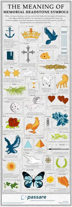 the meaning of memorial headstone symbols passare The Meaning of Memorial Headstone Symbols Infographic memorials infographic headstones funerals end of life butterflies angels Tarot, Religion, Symbols And Meanings, Symbols And Their Meaning, Cool Symbols, Celtic Symbols, Vegvisir, Cemetery Art, Cemetery Records
