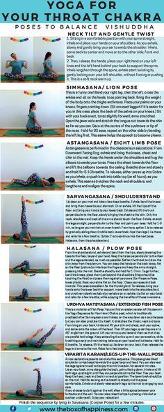 Yoga Sequence for opening and balancing your Throat Chakra Here is a yoga sequence for your throat chakra. This is the fifth post in a series of yoga sequences for the chakras. The throat chakra, Vishuddha, is about Yin Yoga, Yoga Meditation, Bikram Yoga, Ashtanga Yoga, Yoga Flow, Iyengar Yoga, Vinyasa Yoga, Chakra Yoga, Kundalini Yoga