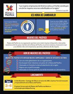 Infografia Mujeres del Pacifico Coaching, Caribbean, Women, Training