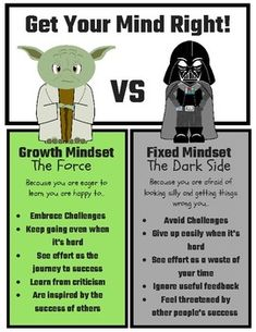 What's your mindset? Star Wars Classroom, Classroom Behavior, Future Classroom, School Classroom, Classroom Themes, Classroom Organization, Classroom Management, Leader In Me, Character Education