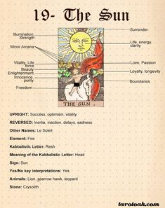 tarot card spreads health * health tarot spread _ health tarot spread physical _ health tarot spread cards _ tarot spreads mental health _ tarot spreads health _ tarot spread for health _ tarot spread for mental health _ tarot card spreads health Tarot Card Spreads, Tarot Cards, The Sun Tarot Card, Tarot Astrology, Tarot Major Arcana, Oracle Tarot, Tarot Card Meanings, Tarot Decks, Tantra