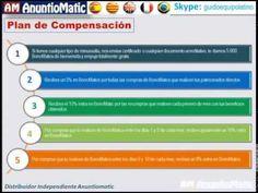 ANUNTIOMATIC   PLAN DE COMPENSACIÓN 2014