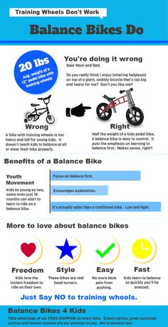 An infographic on the benefits of balance bikes over training wheels.