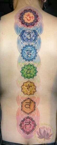 Rainbow chakra Buddhist tattoo