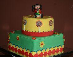 Birthday Cakes Kannapolis Nc
