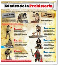 Ages of Prehistory (Infographic of Social Sciences of .- Edades de la Prehistoria (Infografía de Ciencias Sociales de Primaria) Ages of Prehistory (Primary Social Sciences Infographic) - History Teachers, History Class, World History, Art History, Pseudo Science, 6th Grade Social Studies, Start Ups, E-mail Marketing, Funny Tattoos