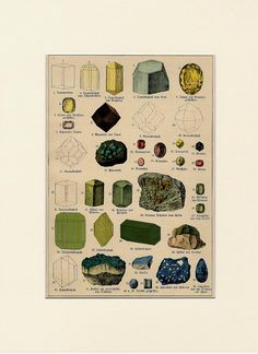 Antique (1888) original lithograph print - Topaz - Ruby - Turquoise - Minerals - Crystals - Geology - folio size