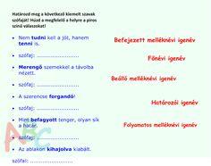 English, Modern, Blog, Trendy Tree, Blogging, English Language