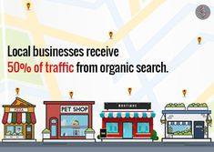 Google Analytics, Best Seo, Business Website, Seo Services, Pet Shop, Study, Organic, Learning, Search