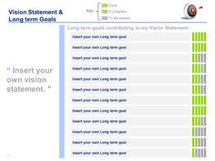 Personal Development Plan  Personal Development And Vision Statement