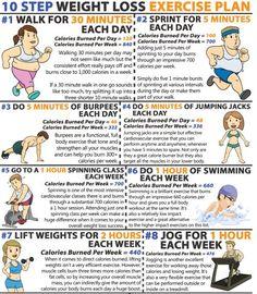 Diet plan to increase energy