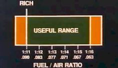 Basic Fuel Management for Aircraft circa 1988 FAA Pilot Training Film https://www.youtube.com/watch?v=ndx7Iq6C_Cw #PilotTraining #FlightTraining