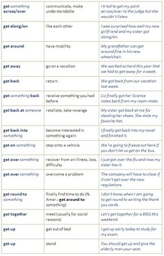 Useful Phrasal Verbs with Get