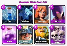 September Update: Most OP Decks and Strategies for Arena 7-9! - Clash Royale Guides, News, Videos, Decks and Forum | 2P.com