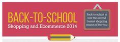 Infografía: #Ecommerce y compras de vuelta al cole