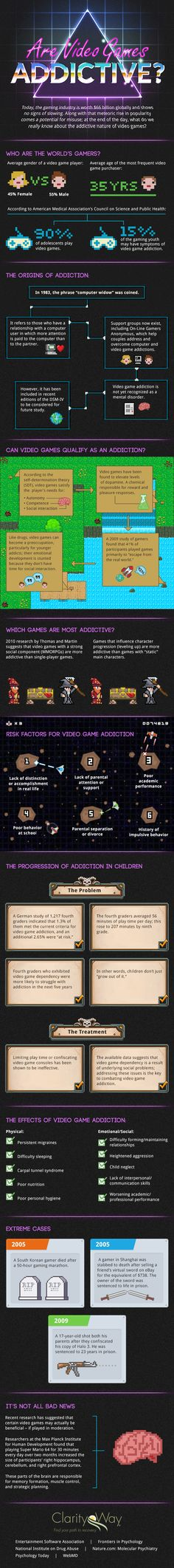 """""""Are Video Games Addictive?"""" — Infographic — GeekTyrant"""