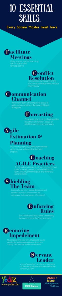 10_essential_skills_every_scrum_master_must_have_agile_methodology_infographics
