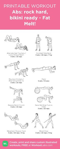 Fitness Workouts Abs Work Outs Diet 39 Ideas For 2019 Ab Work, I Work Out, Planet Fitness Workout, Fitness Tips, Gym Workouts, At Home Workouts, Ab Day, Printable Workouts, Bikini Ready