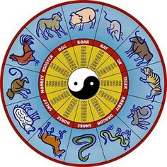 Daily Chinese Horoscope March 2nd 2017 - Weekly Monthly Horoscope Prediction 2017 - 2018