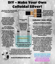 Colloidal Silver Dosage Chart Colloidal Silver