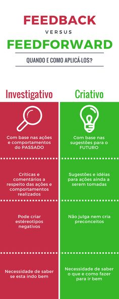 INFOGRÁFICO FEEDBACK vs FEEDFORWARD