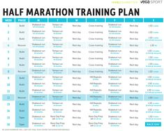 Full-Marathon-Training-Plan – YEG Fitness – Famous Last Words London Marathon Training Plan, Half Marathon Training Schedule, Running Training Plan, Marathon Plan, Running Humor, Marathon Running, Running Tips, Running Plans, Chicago Marathon