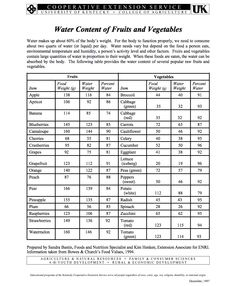 Water Content of Raw Fruits and Vegetables http://www2.ca.uky.edu/enri/pubs/enri129.pdf