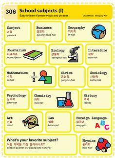 306 Learn Korean Hangul School Subjects 1 Meyer & Kim