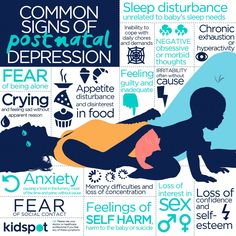 Symptoms of Postpartum depression that may arise. from kidspot.com