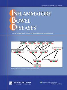 Image result for inflammatory bowel diseases journal