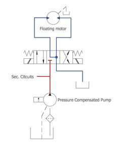19 Best Engineering Mechanical Engineering Images Drawing